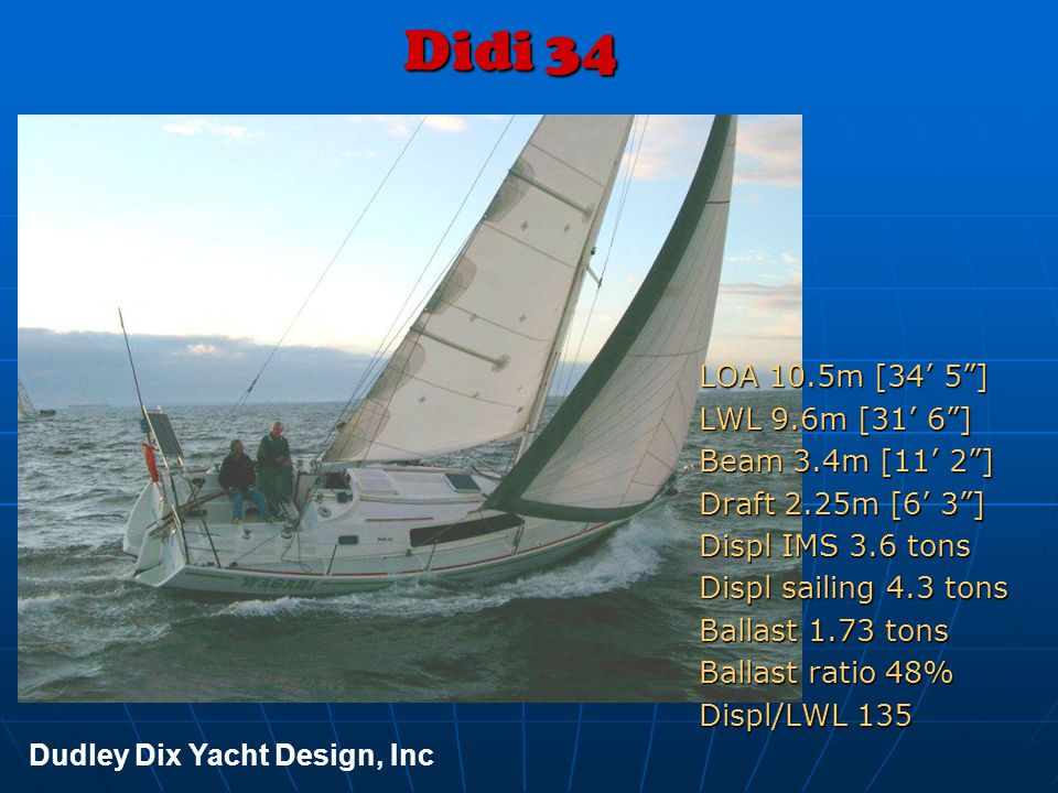 Didi 34 LOA 10.5m [34' 5 ] LWL 9.6m [31' 6 ] Beam 3.4m [11' 2 ]